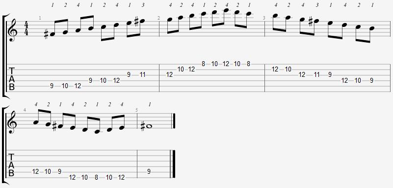 F Sharp Locrian Mode 8th Position Notes
