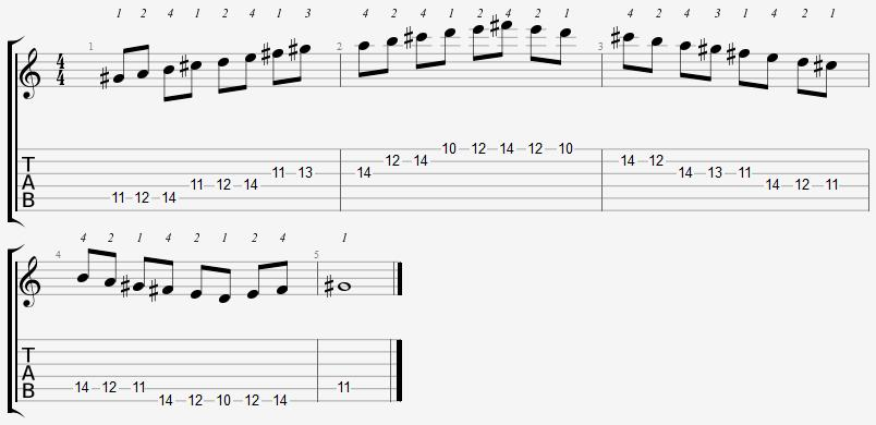 G Sharp Locrian Mode 10th Position Notes
