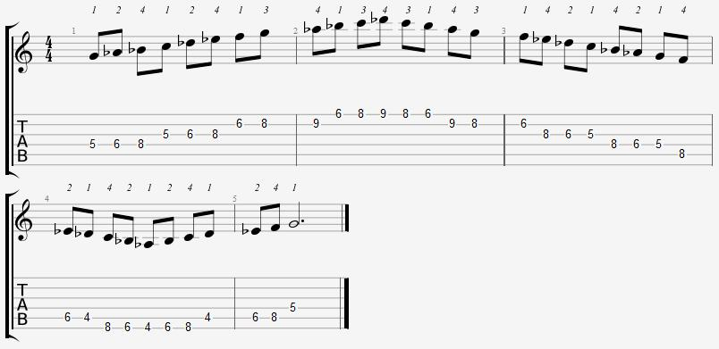 G Locrian Mode 4th Position Notes