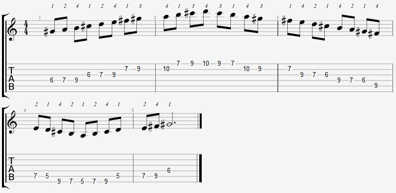 G Sharp Locrian Mode 5th Position Notes