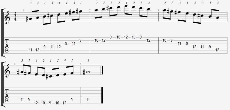 G Sharp Locrian Mode 9th Position Notes