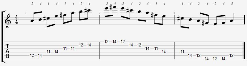 A Major Pentatonic 11th Position Notes