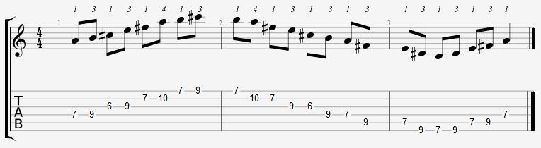 A Major Pentatonic 6th Position Notes