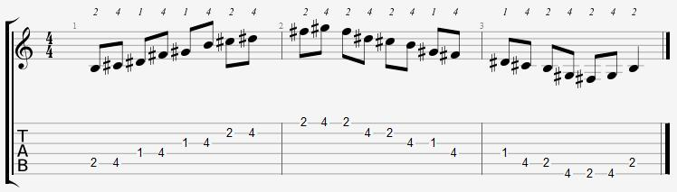 B Major Pentatonic 1st Position Notes