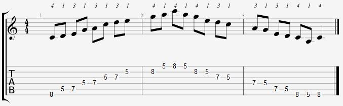 C Major Pentatonic 5th Position Notes