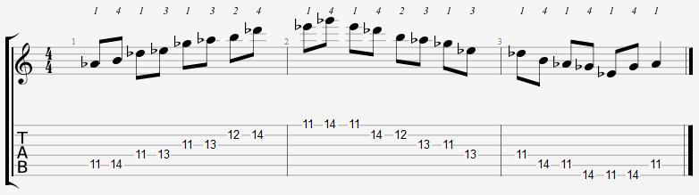 A Flat Minor Pentatonic 11th Position Notes