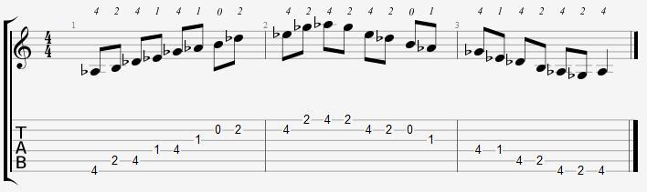 A Flat Minor Pentatonic Open Position Notes