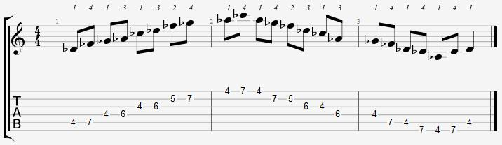 D Flat Minor Pentatonic 4th Position Notes