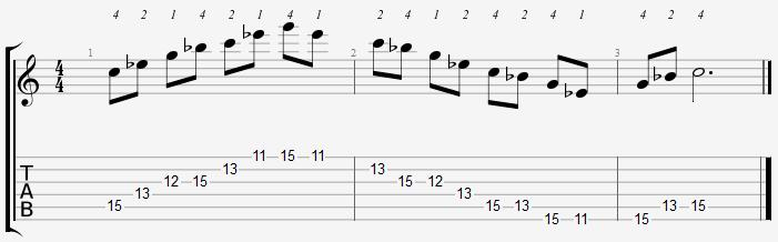 Minor 7 Arpeggio Notes Position 5