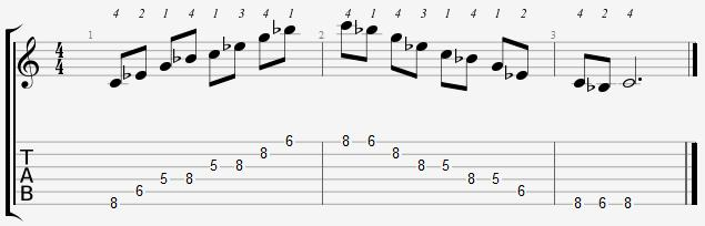 Minor 7 Arpeggio Notes Position 2