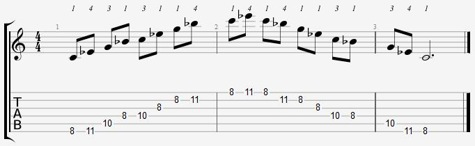 Minor 7 Arpeggio Notes Position 3