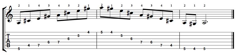 Major7-Arpeggio-Notes-Key-A-Pos-4-Shape-1