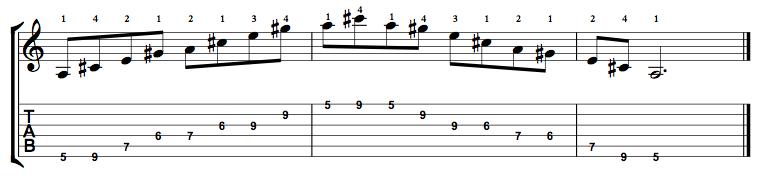 Major7-Arpeggio-Notes-Key-A-Pos-5-Shape-2