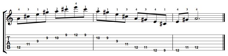 Major7-Arpeggio-Notes-Key-A-Pos-9-Shape-3
