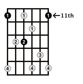 Dominant7-Arpeggio-Frets-Key-Eb-Pos-11-Shape-2
