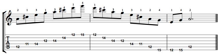 Dominant7-Arpeggio-Notes-Key-A-Pos-11-Shape-4