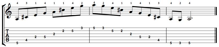 Dominant7-Arpeggio-Notes-Key-A-Pos-2-Shape-5