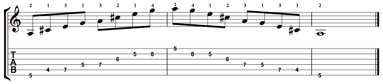 Dominant7-Arpeggio-Notes-Key-A-Pos-4-Shape-1