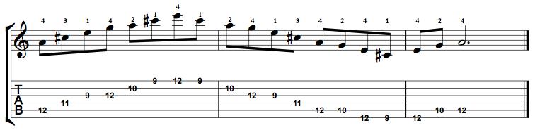 Dominant7-Arpeggio-Notes-Key-A-Pos-9-Shape-3