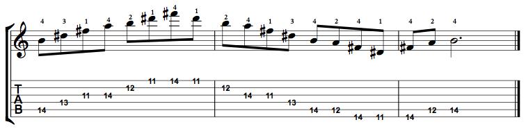 Dominant7-Arpeggio-Notes-Key-B-Pos-11-Shape-3