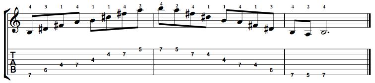 Dominant7-Arpeggio-Notes-Key-B-Pos-4-Shape-5