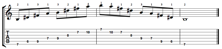Dominant7-Arpeggio-Notes-Key-B-Pos-6-Shape-1
