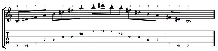 Dominant7-Arpeggio-Notes-Key-B-Pos-7-Shape-2