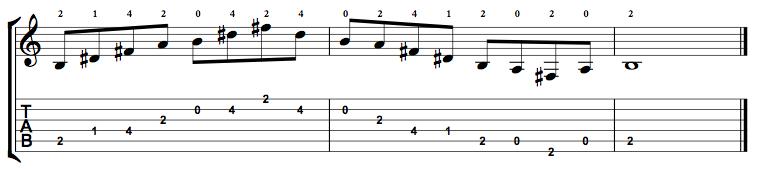 Dominant7-Arpeggio-Notes-Key-B-Pos-Open-Shape-0