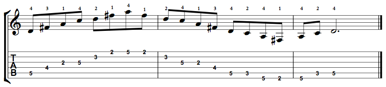 D Dominant 7 Arpeggio (D7) on the Guitar – 5 CAGED Positions, Tabs and Theory