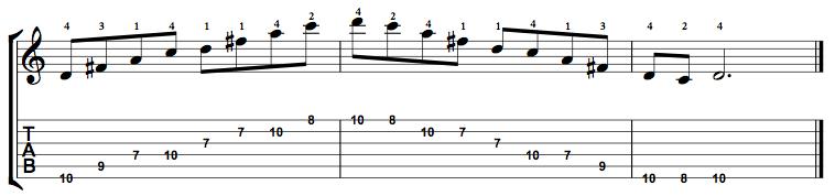 Dominant7-Arpeggio-Notes-Key-D-Pos-7-Shape-5