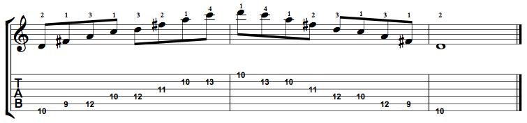 Dominant7-Arpeggio-Notes-Key-D-Pos-9-Shape-1