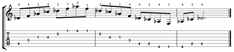 D Flat Dominant 7 Arpeggio (Db7) on the Guitar – 5 CAGED Positions, Tabs and Theory