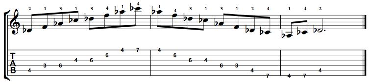 Dominant7-Arpeggio-Notes-Key-Db-Pos-3-Shape-4