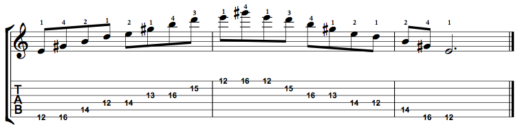 Dominant7-Arpeggio-Notes-Key-E-Pos-12-Shape-2