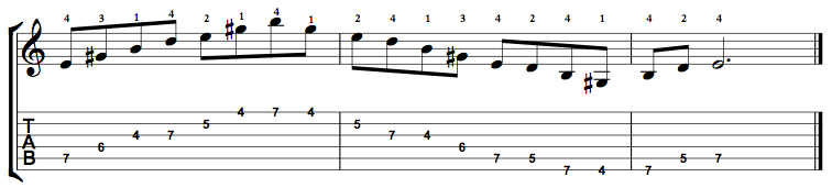 E Dominant 7 Arpeggio (E7) on the Guitar – 5 CAGED Positions, Tabs and Theory