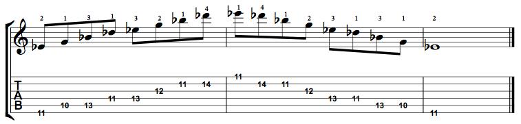 Dominant7-Arpeggio-Notes-Key-Eb-Pos-10-Shape-1