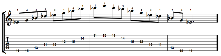 Dominant7-Arpeggio-Notes-Key-Eb-Pos-11-Shape-2