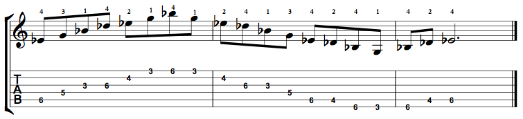 E Flat Dominant 7 Arpeggio (Eb7) on the Guitar – 5 CAGED Positions, Tabs and Theory