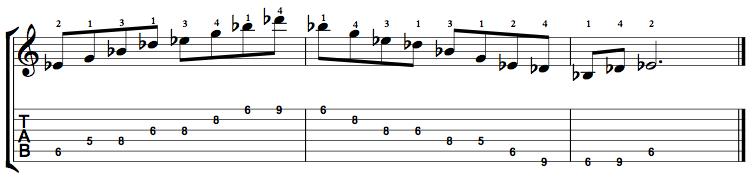 Dominant7-Arpeggio-Notes-Key-Eb-Pos-5-Shape-4