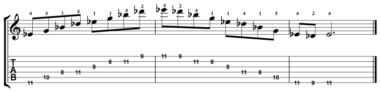 Dominant7-Arpeggio-Notes-Key-Eb-Pos-8-Shape-5