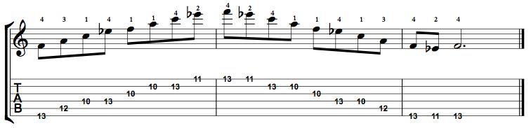 Dominant7-Arpeggio-Notes-Key-F-Pos-10-Shape-5