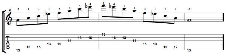 Dominant7-Arpeggio-Notes-Key-F-Pos-12-Shape-1