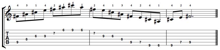 Dominant7-Arpeggio-Notes-Key-F#-Pos-6-Shape-3
