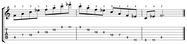 Dominant7-Arpeggio-Notes-Key-F-Pos-7-Shape-4