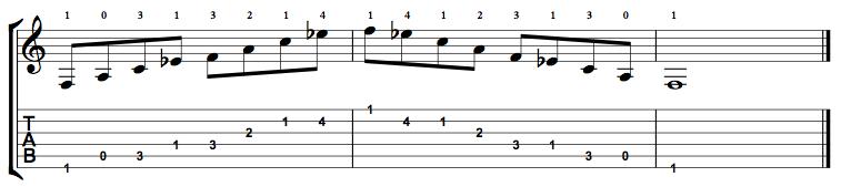 Dominant7-Arpeggio-Notes-Key-F-Pos-Open-Shape-0