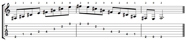 Dominant7-Arpeggio-Notes-Key-F#-Pos-Open-Shape-0