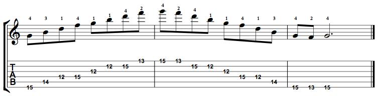 Dominant7-Arpeggio-Notes-Key-G-Pos-12-Shape-5