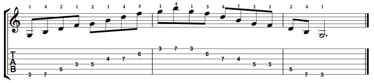 Dominant7-Arpeggio-Notes-Key-G-Pos-3-Shape-2
