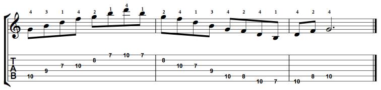 Dominant7-Arpeggio-Notes-Key-G-Pos-7-Shape-3