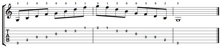 Dominant7-Arpeggio-Notes-Key-G-Pos-Open-Shape-0